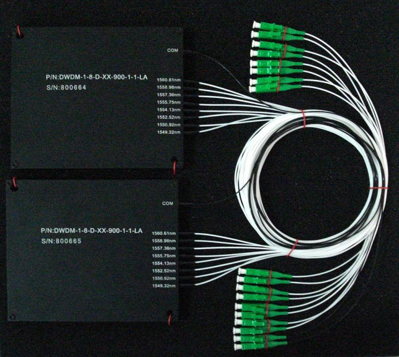 100GDWDM密波分复用器