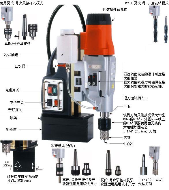 AGP-MD750磁力钻,磁座钻