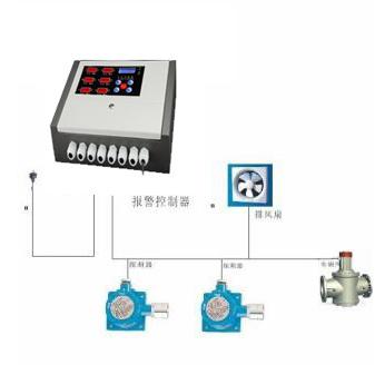 河南郑州市氯气气体泄露报警器|检测仪生产厂家