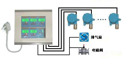 湖北黄石市二氧化硫气体报警器|检测仪生产厂家