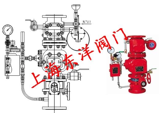 ZSFU型预作用装置