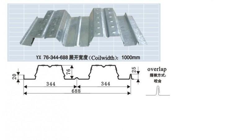 压型钢板0551-66316098厂家