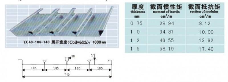 联系电话:18056037694;0551-66316098 技术支持:QQ2645471382 选择楼承板(压型钢板)的型号有什么根据呢?楼承板的选型主要看楼承板的波高,而选择哪种波高的楼承板则取决于混凝土浇注的高度。下面以开口式楼承板举例,一般开口式楼承板的波高有35mm,50mm,51mm,75mm,76mm。混凝土高度浇50mm时,选择35mm波高的楼承板,常用的就是YX35-125-750型,用在私人住宅区,钢结构办公楼等比较多。混凝土高度在80—100mm时,一般选择50或51mm