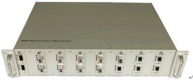 OEO波长转换设备,光纤中继器,光放大器
