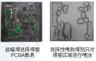 节约松香水助焊剂、松香助焊剂、PCB板助焊剂喷雾机