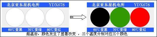 北京电力行业测温专用