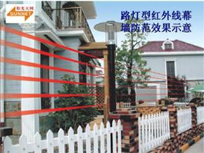 红外幕墙探测器