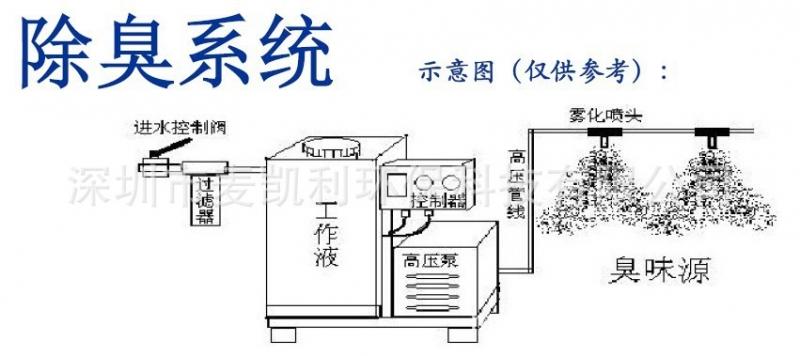 九江轧钢整流电路图