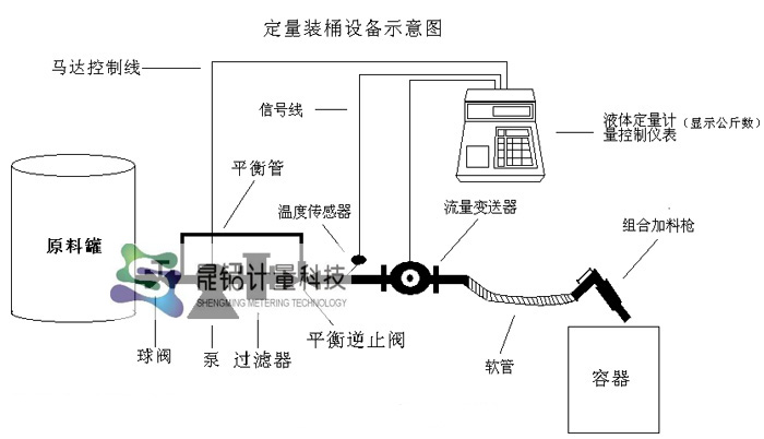液体农药定量配料计量系统