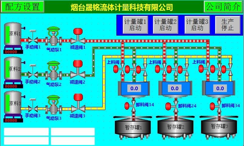 实验室化工液体定量投料控制系统