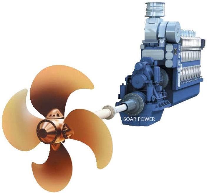 供应现代船用柴油机(1,200kW~22,500kW)