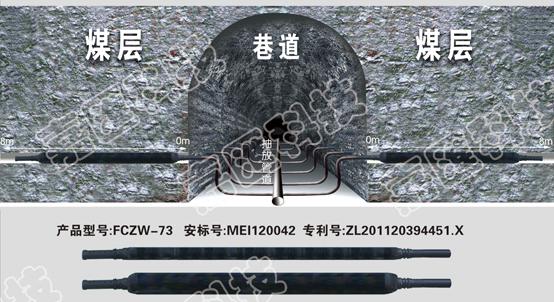 自胀式瓦斯抽放煤层注水封孔器 FCZW-73