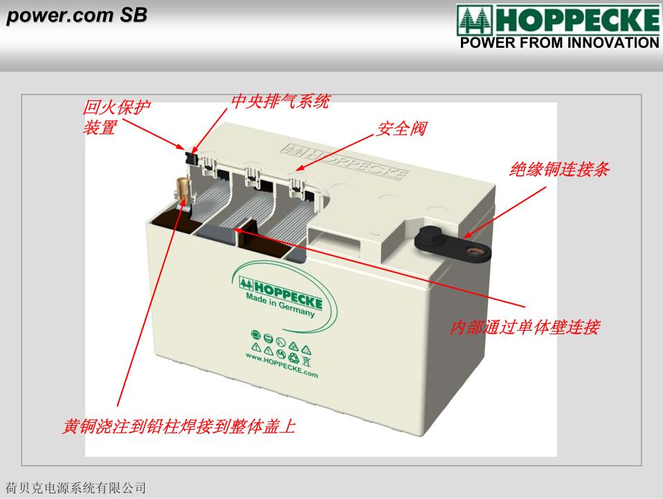 荷贝克蓄电池SB12-140山东菏泽报价AAAA级总代理