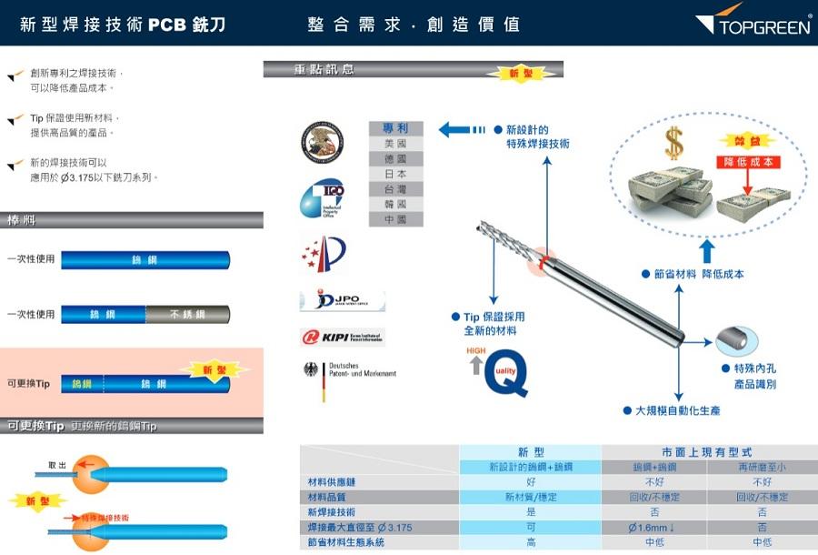 鎧鉅科技 TOPGREEN PCB Router刀具