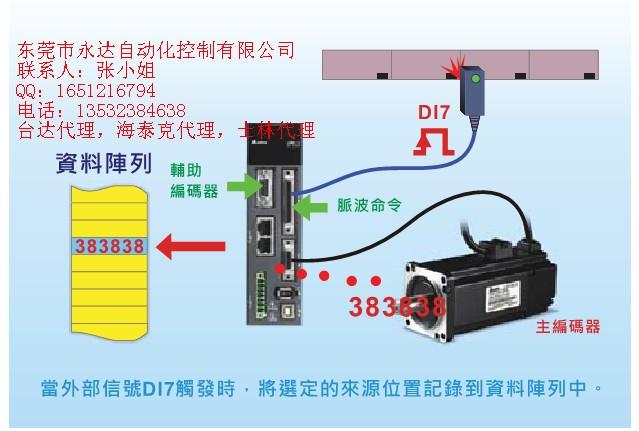 ECMA-C10401GS台达伺服电机100W