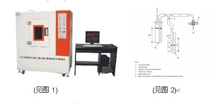 塑料烟密度测定仪|单室法测定光密度