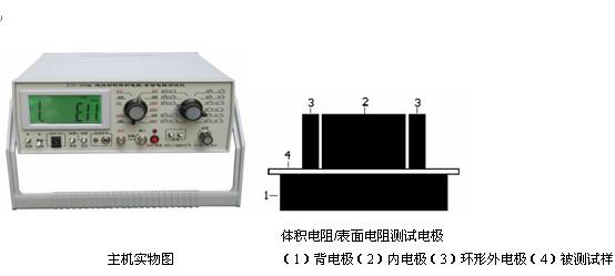 绝缘材料表面体积电阻测试仪