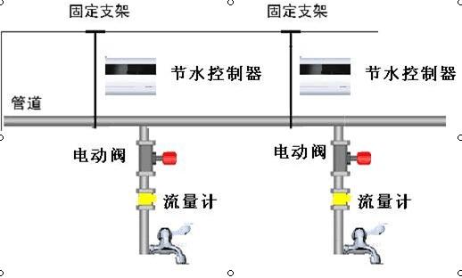 485系统水控接线示意图